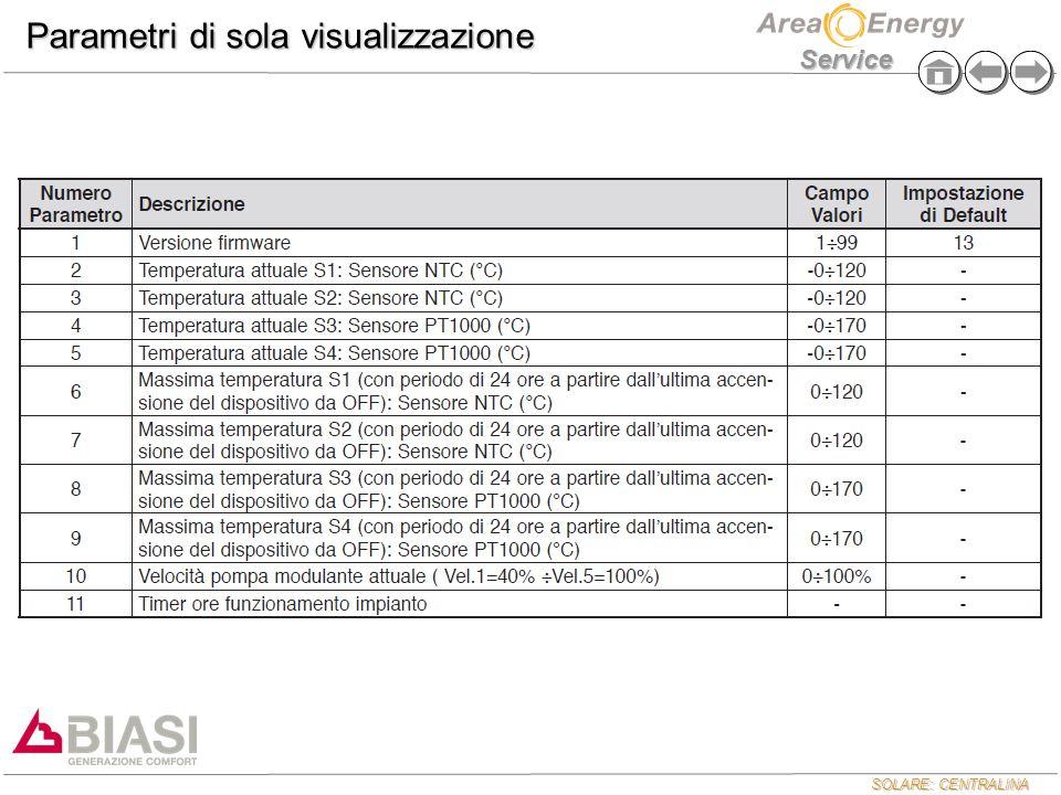 SOLARE: CENTRALINA Service Parametri di sola visualizzazione