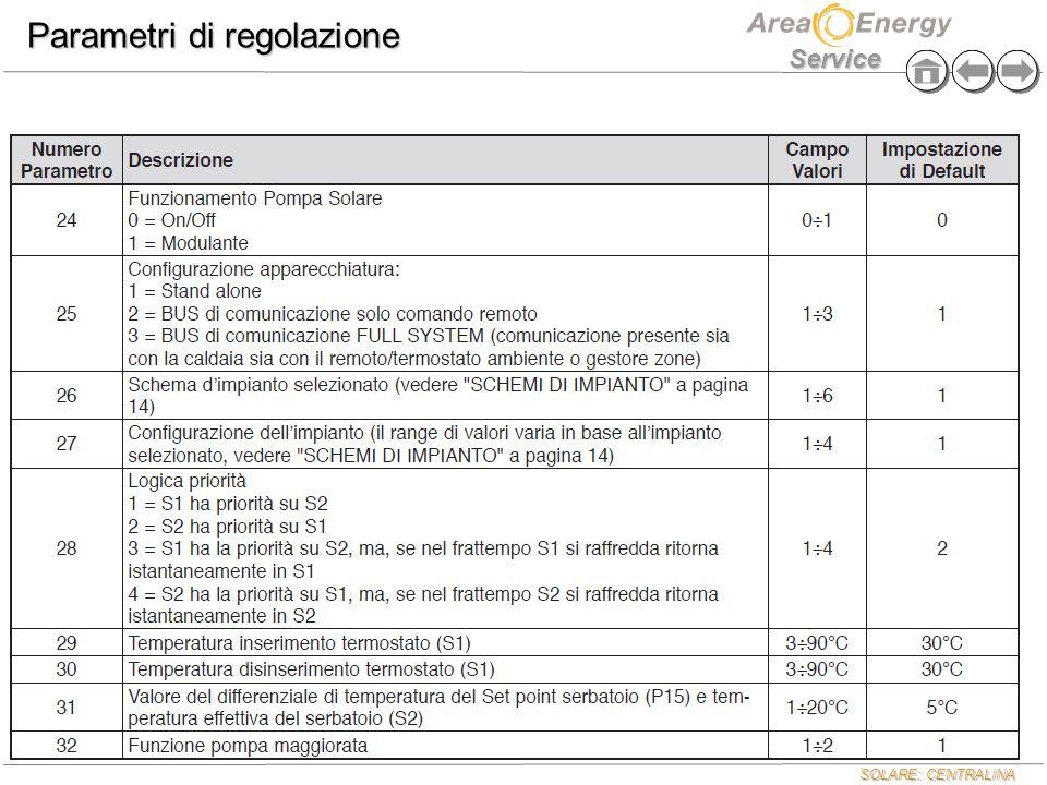 SOLARE: CENTRALINA Service Parametri di regolazione