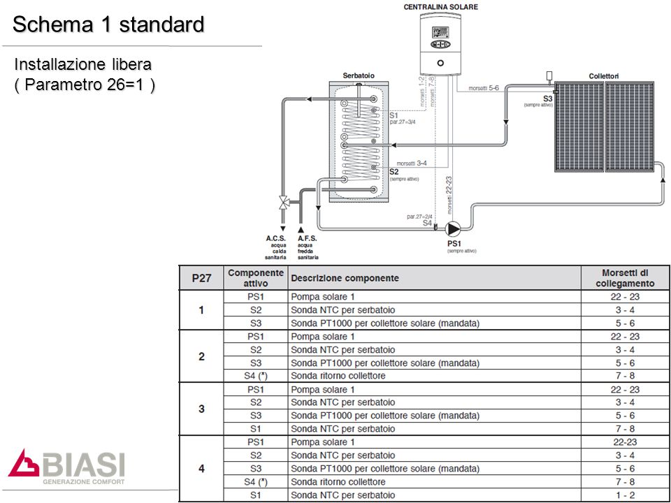 SOLARE: CENTRALINA Service Schema 1 standard Installazione libera ( Parametro 26=1 )