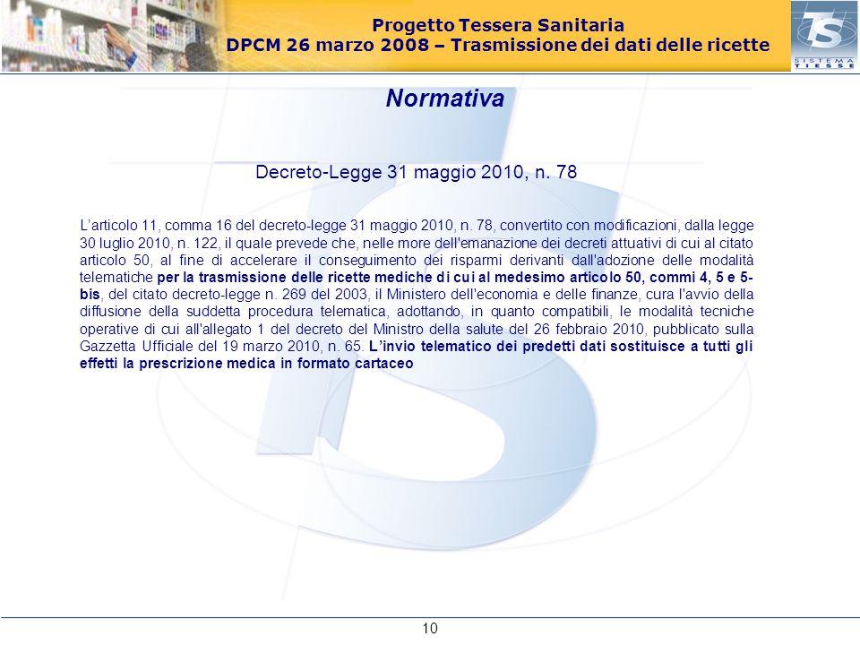 Progetto Tessera Sanitaria DPCM 26 marzo 2008 – Trasmissione dei dati delle ricette Decreto-Legge 31 maggio 2010, n. 78 L'articolo 11, comma 16 del de