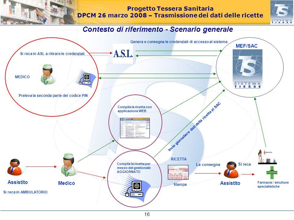 Progetto Tessera Sanitaria DPCM 26 marzo 2008 – Trasmissione dei dati delle ricette Contesto di riferimento - Scenario generale Genera e consegna le c