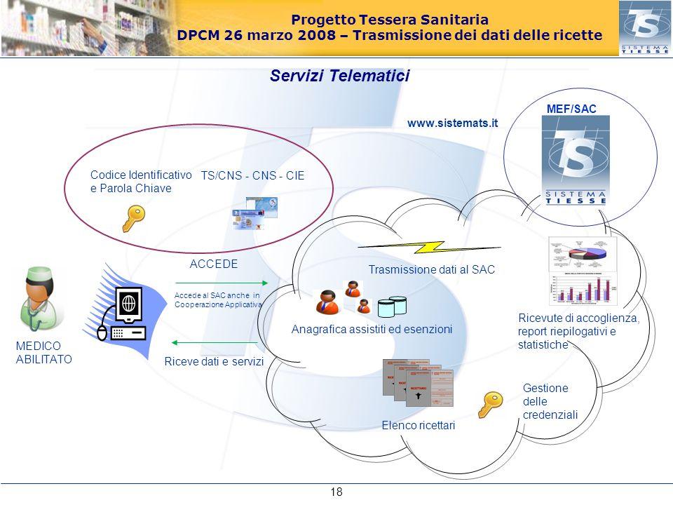 Progetto Tessera Sanitaria DPCM 26 marzo 2008 – Trasmissione dei dati delle ricette MEDICO ABILITATO Accede al SAC anche in Cooperazione Applicativa R