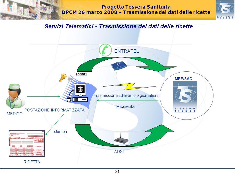 Progetto Tessera Sanitaria DPCM 26 marzo 2008 – Trasmissione dei dati delle ricette MEDICO RICETTA stampa ADSL ENTRATEL Trasmissione ad evento o giorn