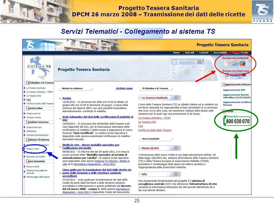 Progetto Tessera Sanitaria DPCM 26 marzo 2008 – Trasmissione dei dati delle ricette Servizi Telematici - Collegamento al sistema TS 25