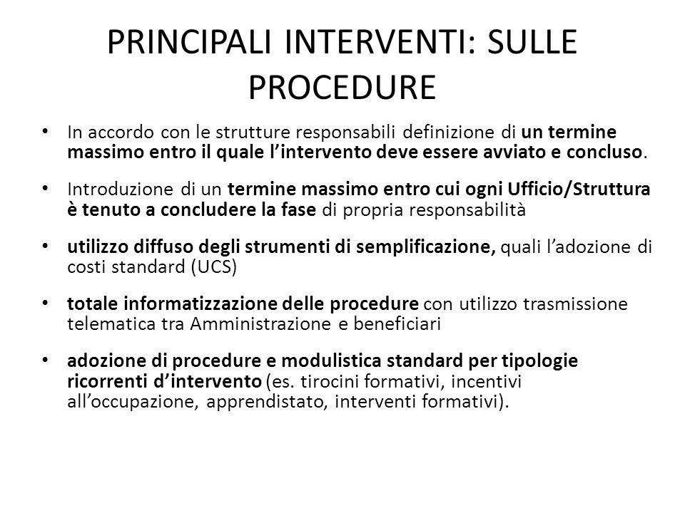 PRINCIPALI INTERVENTI: SULLE PROCEDURE In accordo con le strutture responsabili definizione di un termine massimo entro il quale l'intervento deve ess