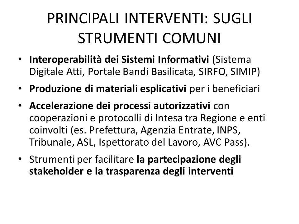 PRINCIPALI INTERVENTI: SUGLI STRUMENTI COMUNI Interoperabilità dei Sistemi Informativi (Sistema Digitale Atti, Portale Bandi Basilicata, SIRFO, SIMIP)