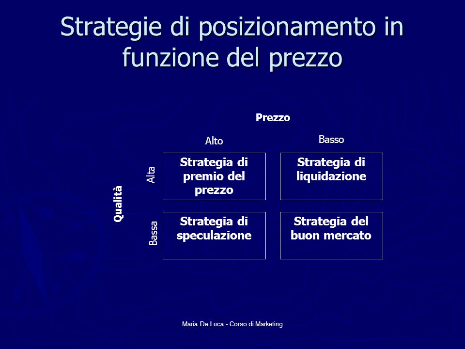 Maria De Luca - Corso di Marketing Strategie di prezzo per prodotti innovativi Strategie di Scrematura Strategie di Penetrazione