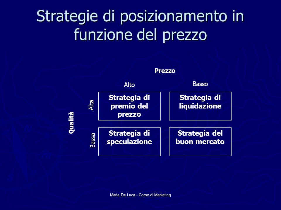 Maria De Luca - Corso di Marketing Strategie di posizionamento in funzione del prezzo Strategia di premio del prezzo Strategia di liquidazione Strategia di speculazione Strategia del buon mercato Prezzo Alto Basso Qualità Alta Bassa