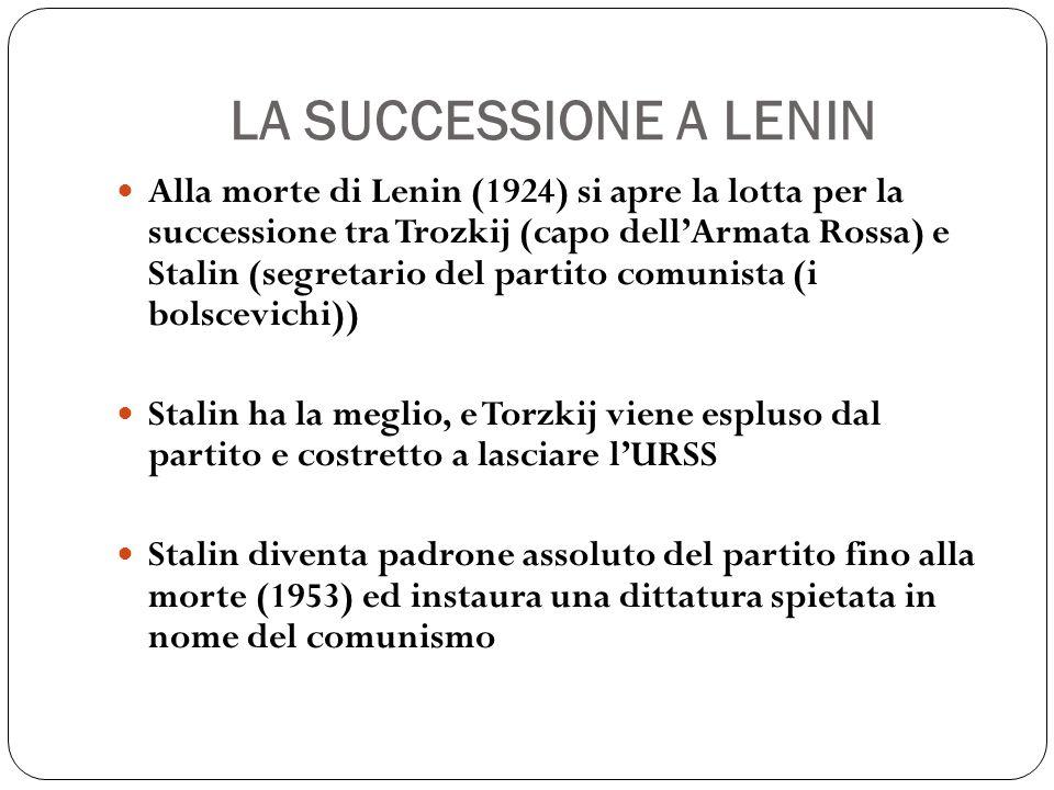 LA POLITICA AGRICOLA Stalin decide che l'agricoltura dev'essere gestita da aziende statali e cooperative, ma i kulaki (piccoli proprietari terrieri) si oppongono Stalin stermina milioni di kulaki o li deporta in Siberia, e confisca le loro proprietà.