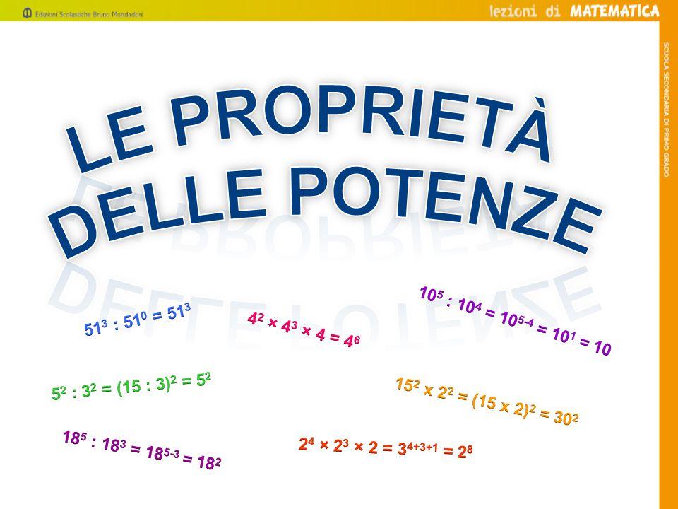 ossia: 5 × 5 × 5 × 5 × 5 × 5 × 5 × 5 = 5 8 2 + 6 = 8 volte Osserviamo che scrivere 5 2 × 5 6 equivale a scrivere: 5 × 5 × 5 × 5 × 5 × 5 6 volte × 5 2 × 5 6 5 × 5 2 volte