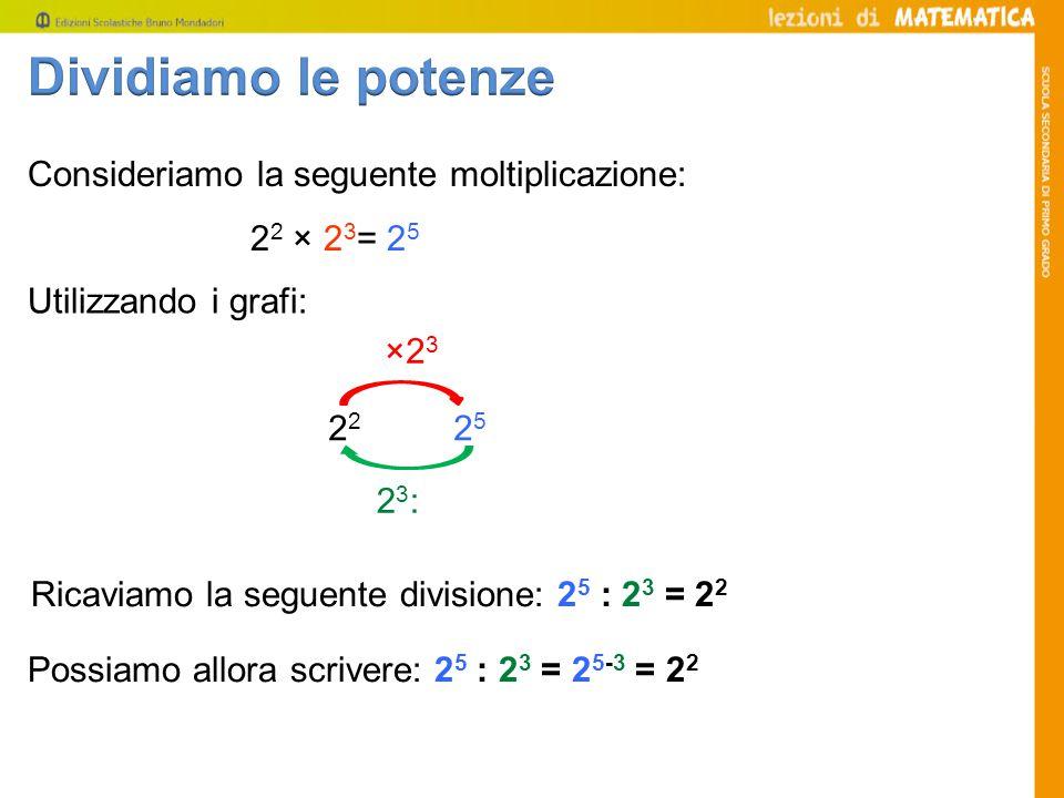 Consideriamo la seguente moltiplicazione: 2 2 × 2 3 = 2 5 Utilizzando i grafi: Possiamo allora scrivere: 2 5 : 2 3 = 2 5-3 = 2 2 Ricaviamo la seguente divisione: 2 5 : 2 3 = 2 2 2 2 2 5 23:23: ×2 3