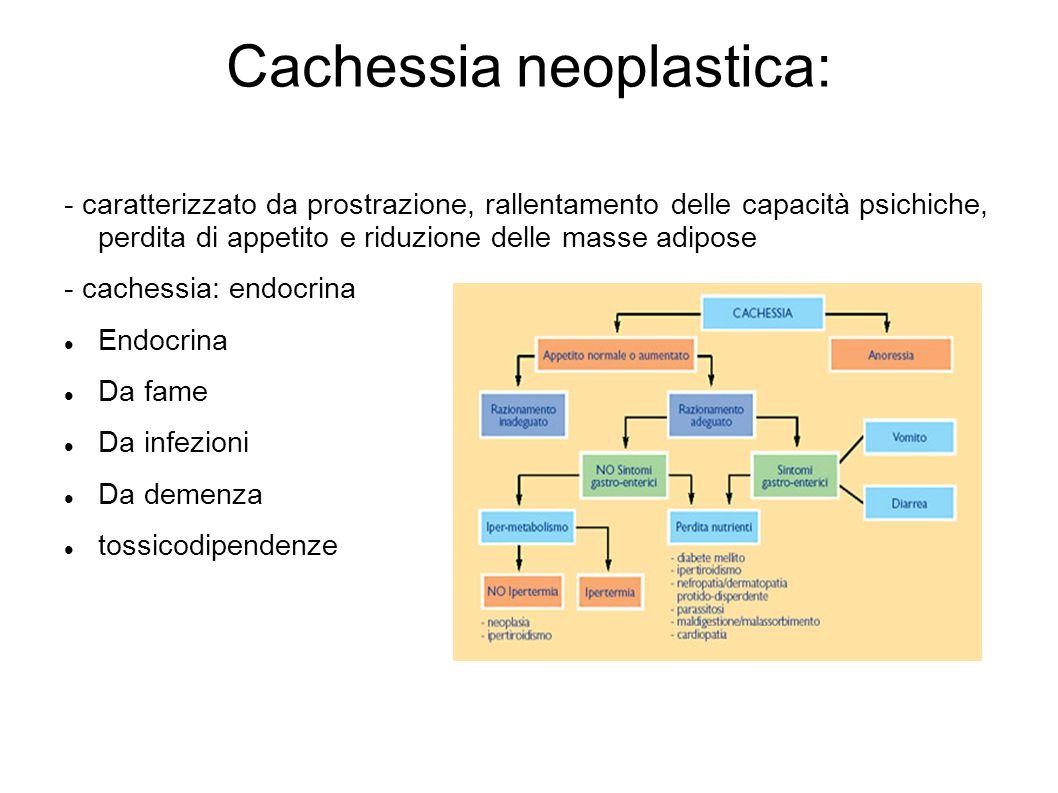 Cachessia neoplastica: - caratterizzato da prostrazione, rallentamento delle capacità psichiche, perdita di appetito e riduzione delle masse adipose -