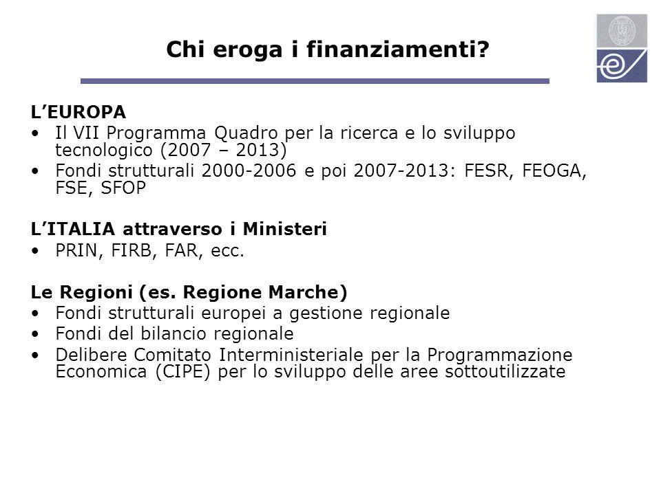 L'EUROPA Il VII Programma Quadro per la ricerca e lo sviluppo tecnologico (2007 – 2013) Fondi strutturali 2000-2006 e poi 2007-2013: FESR, FEOGA, FSE, SFOP L'ITALIA attraverso i Ministeri PRIN, FIRB, FAR, ecc.