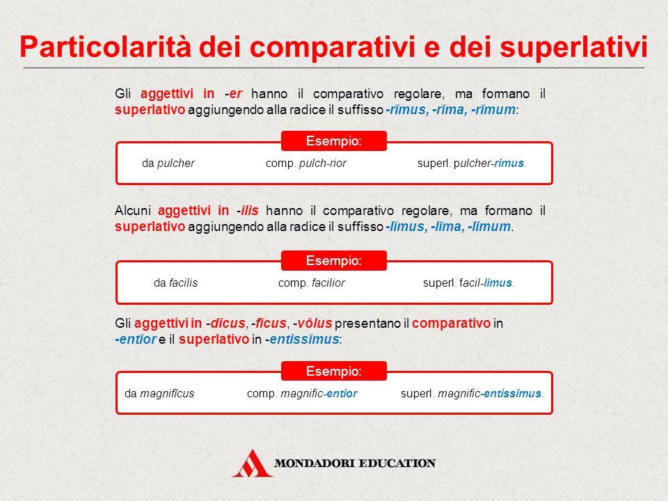Il comparativo dell'avverbio coincide con i casi retti del comparativo neutro singolare. Fai attenzione al contesto per capire di volta in volta se si