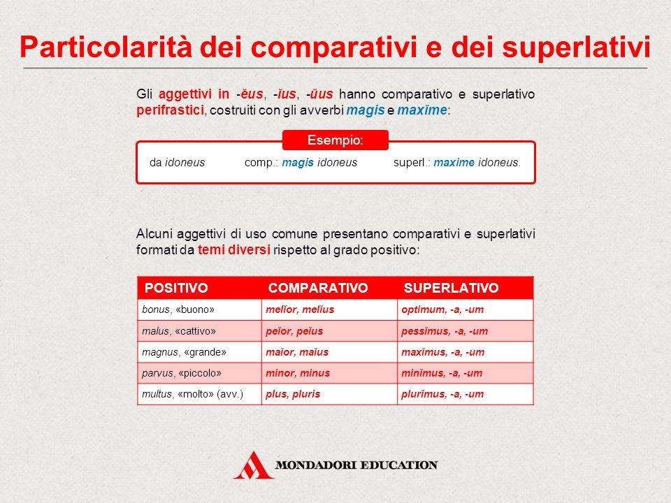 Particolarità dei comparativi e dei superlativi da pulcher comp. pulch-rior superl. pulcher-rimus. Esempio: Gli aggettivi in -er hanno il comparativo