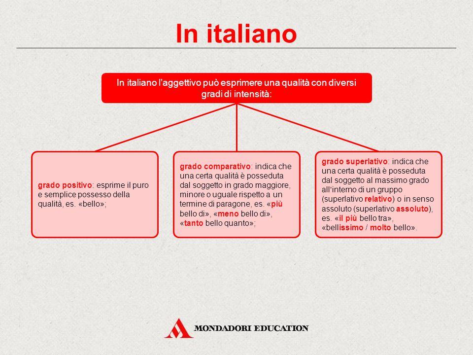 In italiano In italiano l'aggettivo può esprimere una qualità con diversi gradi di intensità: grado positivo: esprime il puro e semplice possesso della qualità, es.
