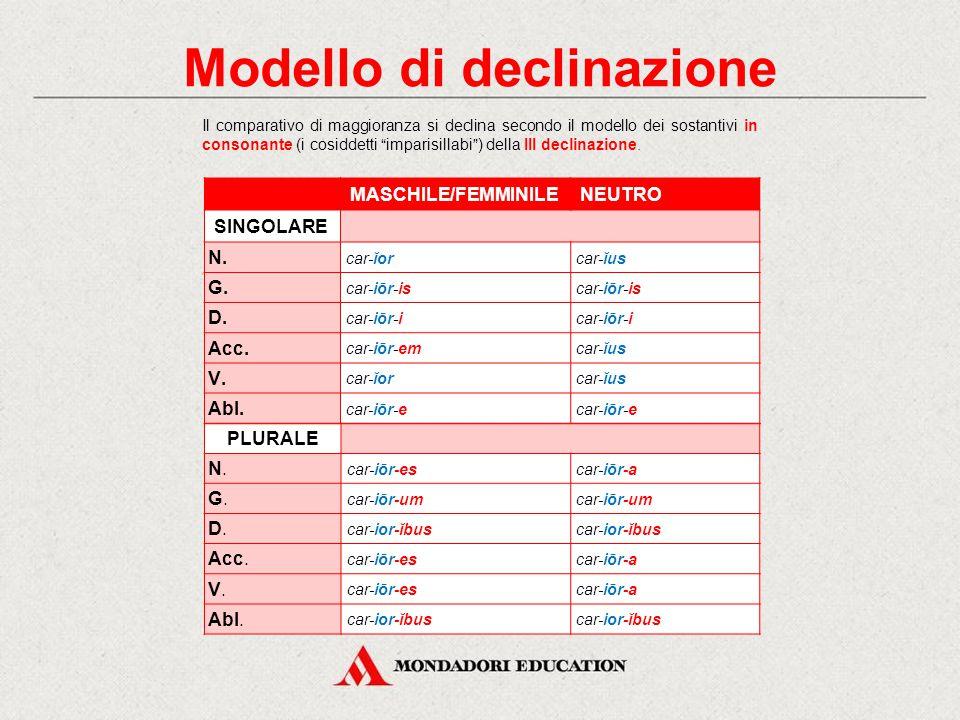 Modello di declinazione MASCHILE/FEMMINILENEUTRO SINGOLARE N.