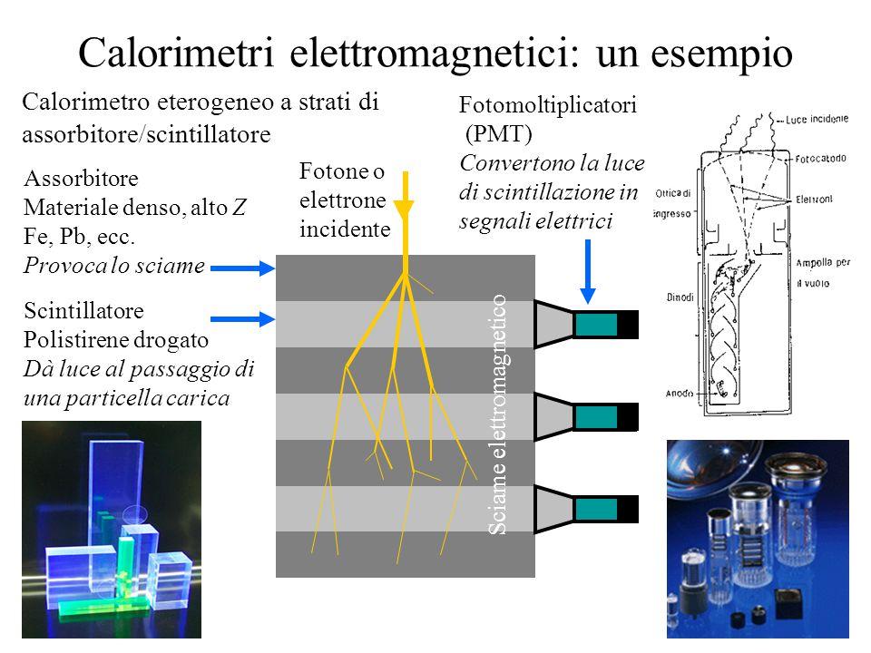 Calorimetri elettromagnetici: un esempio Fotone o elettrone incidente Assorbitore Materiale denso, alto Z Fe, Pb, ecc. Provoca lo sciame Scintillatore