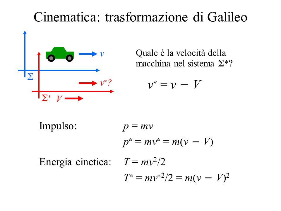 Cinematica: trasformazione di Galileo   V v v?v? Quale è la velocità della macchina nel sistema  *? v  = v  V Impulso:p = mv p  = mv  = m(