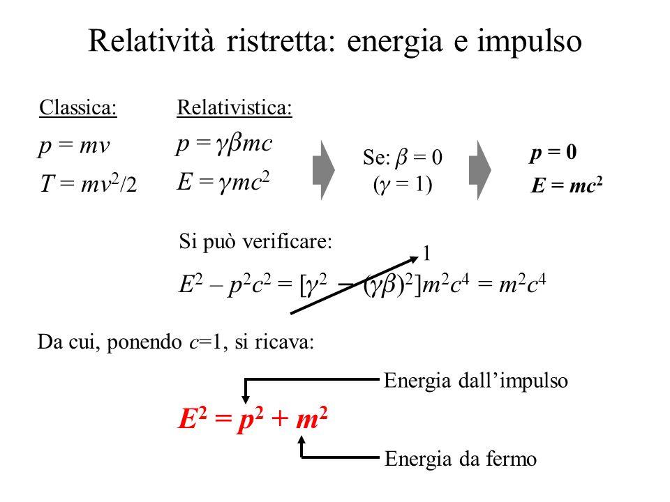 Relatività ristretta: energia e impulso Classica: p = mv T = mv 2 /2 Relativistica: p =  mc E =  mc 2 Se:  = 0 (  = 1) p = 0 E = mc 2 Si può verificare: E 2 – p 2 c 2 = [  2  (  ) 2 ]m 2 c 4 = m 2 c 4 E 2 = p 2 + m 2 Energia dall'impulso Energia da fermo 1 Da cui, ponendo c=1, si ricava: