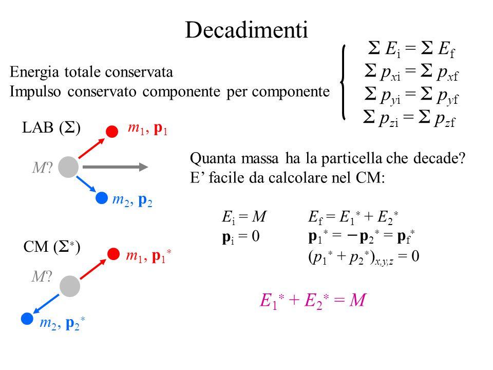 Decadimenti Energia totale conservata Impulso conservato componente per componente LAB (  ) M?M? m 1, p 1 m 2, p 2 CM (   ) M?M? m 1, p 1  m 2, p