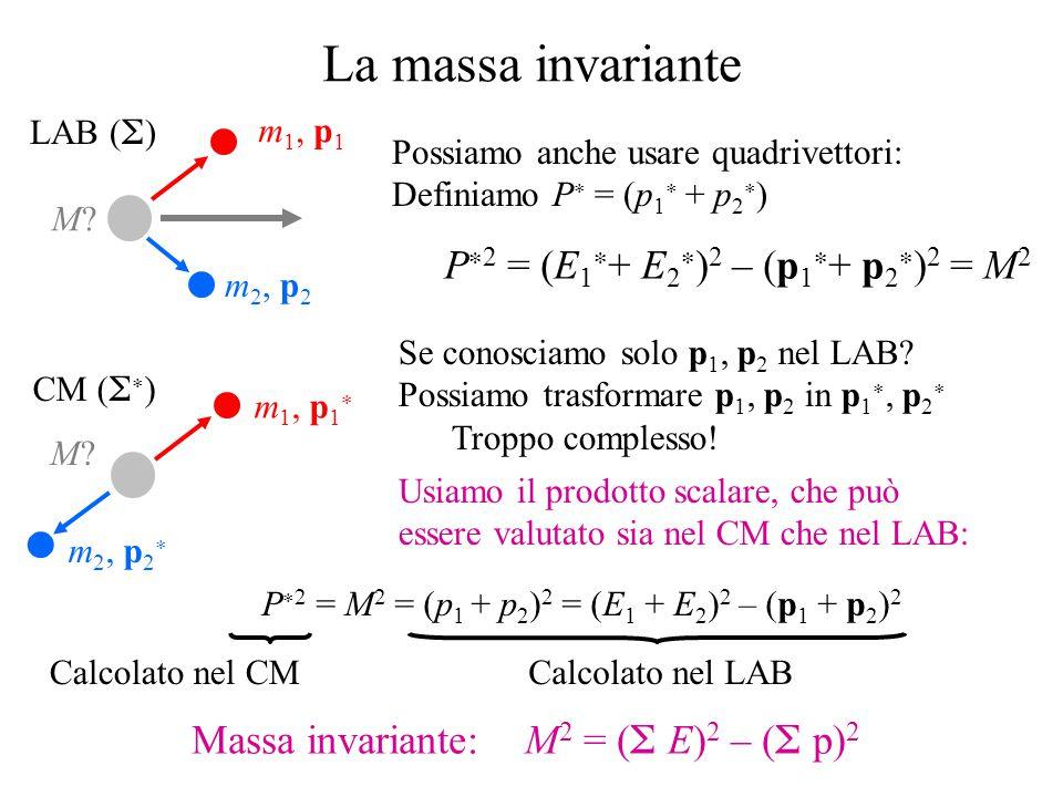 La massa invariante LAB (  ) M?M? m 1, p 1 m 2, p 2 CM (   ) M?M? m 1, p 1  m 2, p 2  Se conosciamo solo p 1, p 2 nel LAB? Possiamo trasformare p