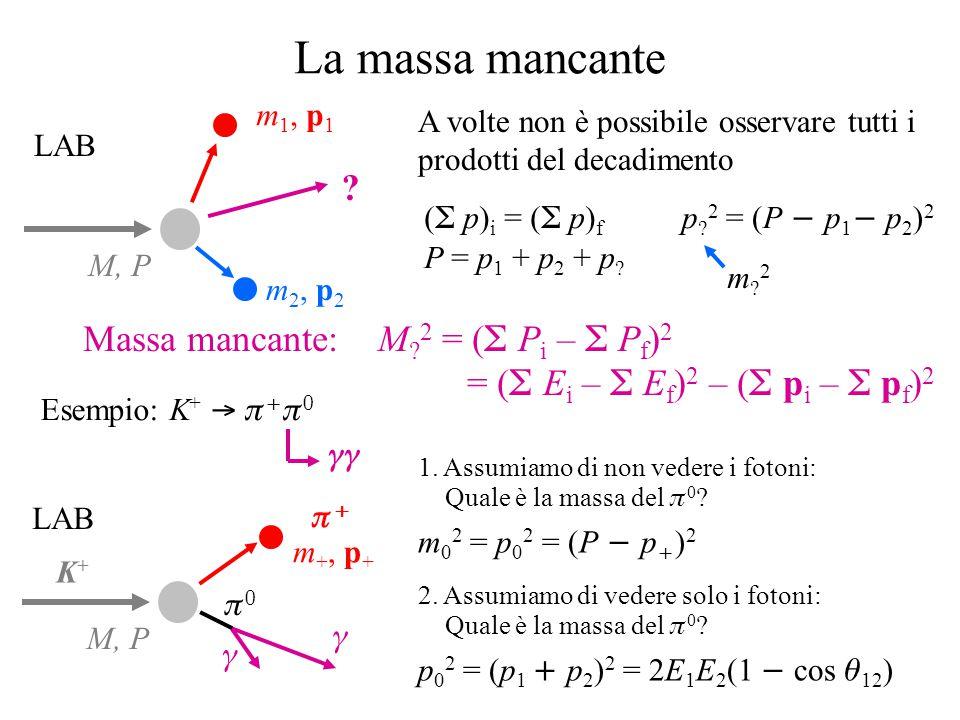 La massa mancante LAB M, P m 1, p 1 m 2, p 2 ? A volte non è possibile osservare tutti i prodotti del decadimento (  p) i = (  p) f P = p 1 + p 2 +