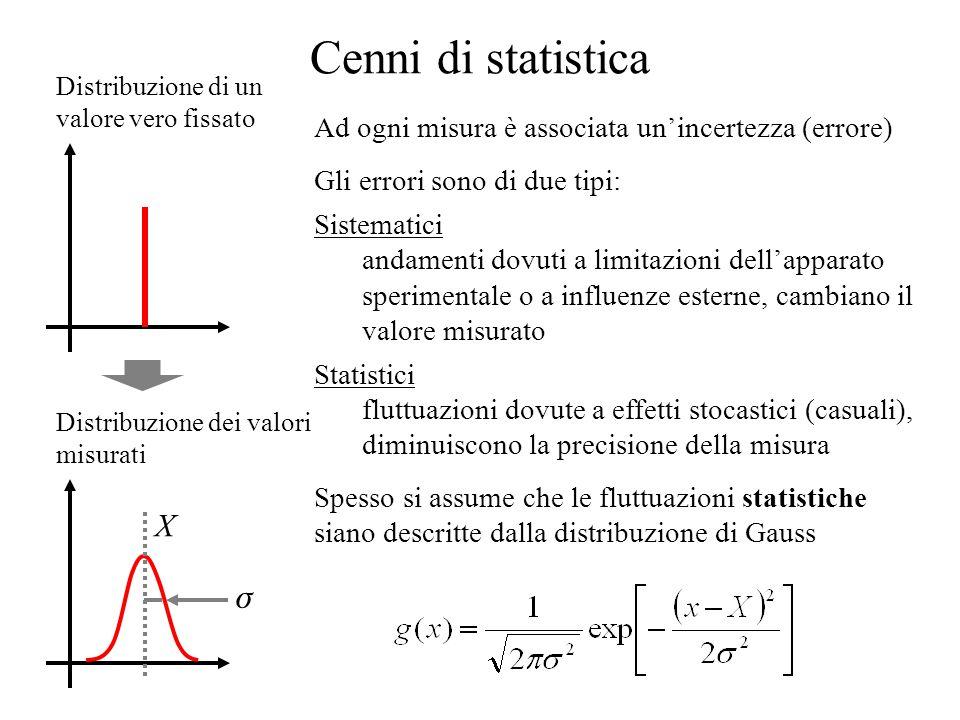 Cenni di statistica Distribuzione di un valore vero fissato Distribuzione dei valori misurati Ad ogni misura è associata un'incertezza (errore) Gli errori sono di due tipi: Sistematici andamenti dovuti a limitazioni dell'apparato sperimentale o a influenze esterne, cambiano il valore misurato Statistici fluttuazioni dovute a effetti stocastici (casuali), diminuiscono la precisione della misura Spesso si assume che le fluttuazioni statistiche siano descritte dalla distribuzione di Gauss  X