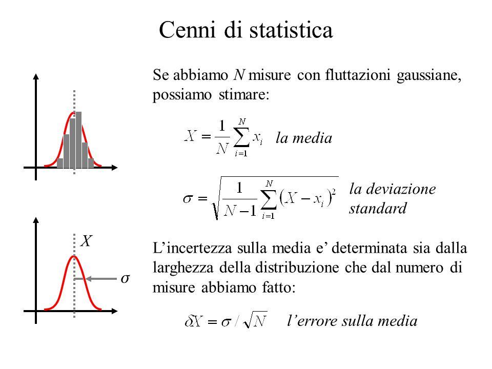 Cenni di statistica  Se abbiamo N misure con fluttazioni gaussiane, possiamo stimare: la media la deviazione standard L'incertezza sulla media e' determinata sia dalla larghezza della distribuzione che dal numero di misure abbiamo fatto: l'errore sulla media X