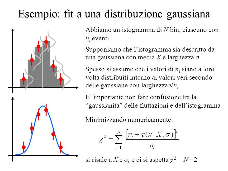 Esempio: fit a una distribuzione gaussiana Abbiamo un istogramma di N bin, ciascuno con n i eventi Supponiamo che l'istogramma sia descritto da una ga