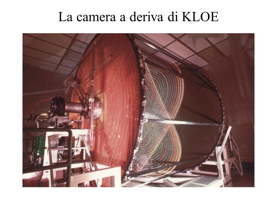 Il calorimetro KLOE Foglio di piombo Fibre scintillanti 1 mm 1.35 mm 1.2 mm Fibre scintillanti Composizione del modulo: fibre:Pb:colla = 48:42:10% Densità: 5 g/cm 3 15% ca.