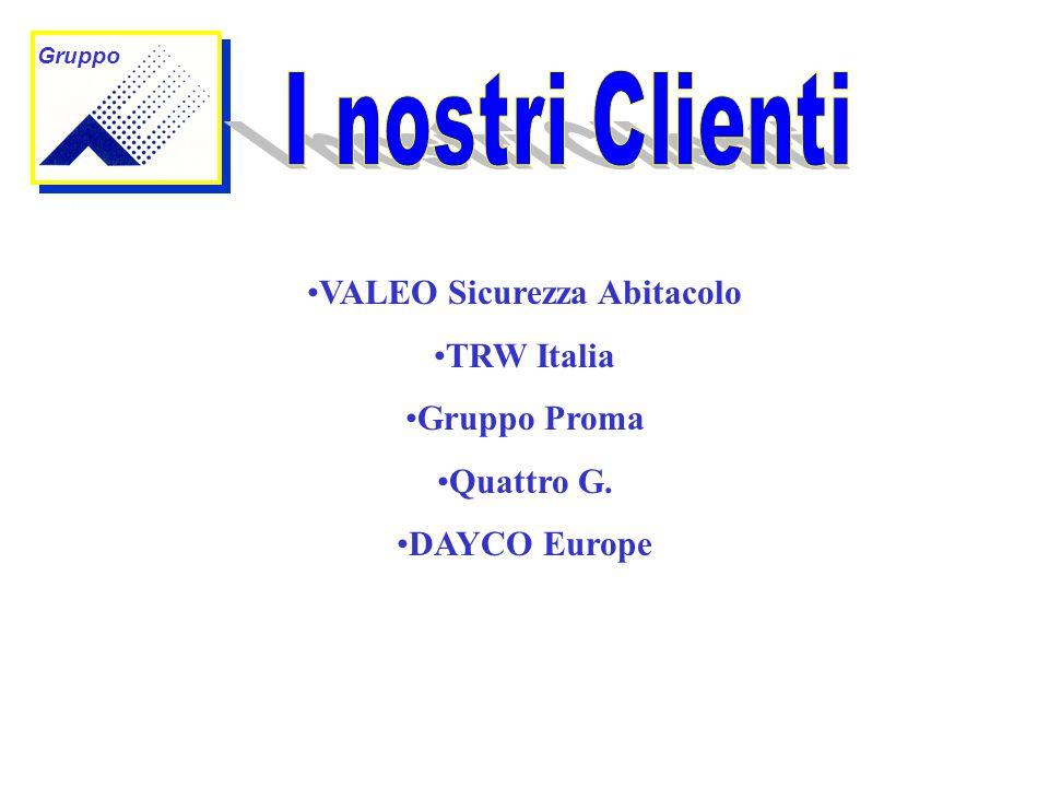 VALEO Sicurezza Abitacolo TRW Italia Gruppo Proma Quattro G. DAYCO Europe Gruppo