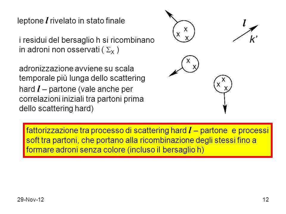 29-Nov-1212 leptone l rivelato in stato finale i residui del bersaglio h si ricombinano in adroni non osservati (  X ) adronizzazione avviene su scala temporale più lunga dello scattering hard l – partone (vale anche per correlazioni iniziali tra partoni prima dello scattering hard) fattorizzazione tra processo di scattering hard l – partone e processi soft tra partoni, che portano alla ricombinazione degli stessi fino a formare adroni senza colore (incluso il bersaglio h)