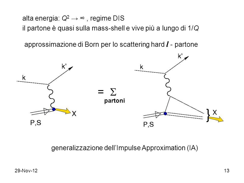 29-Nov-1213 alta energia: Q 2 → ∞, regime DIS il partone è quasi sulla mass-shell e vive più a lungo di 1/Q approssimazione di Born per lo scattering hard l - partone =  partoni generalizzazione dell'Impulse Approximation (IA)