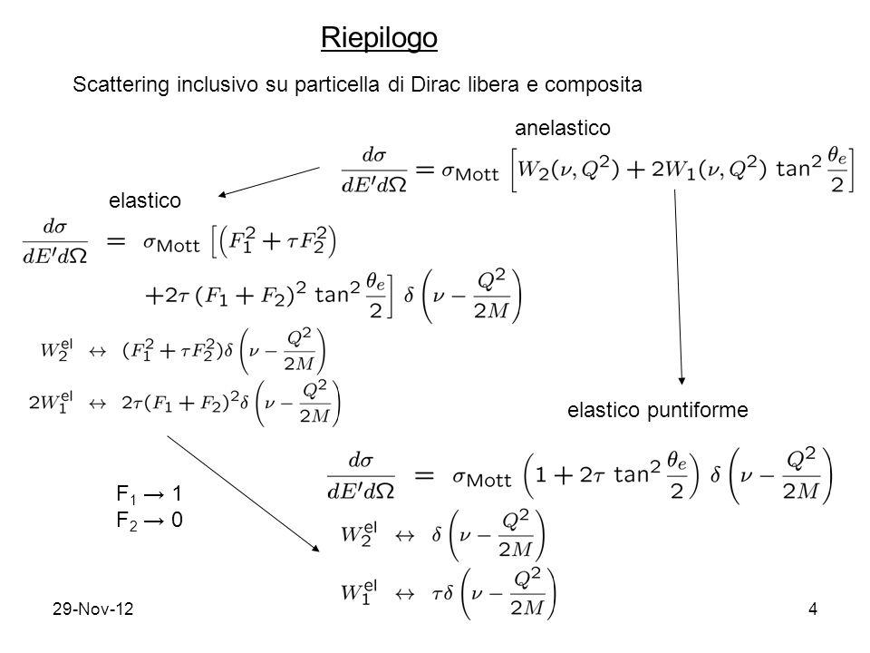 29-Nov-124 Riepilogo Scattering inclusivo su particella di Dirac libera e composita anelastico elastico elastico puntiforme F 1 → 1 F 2 → 0