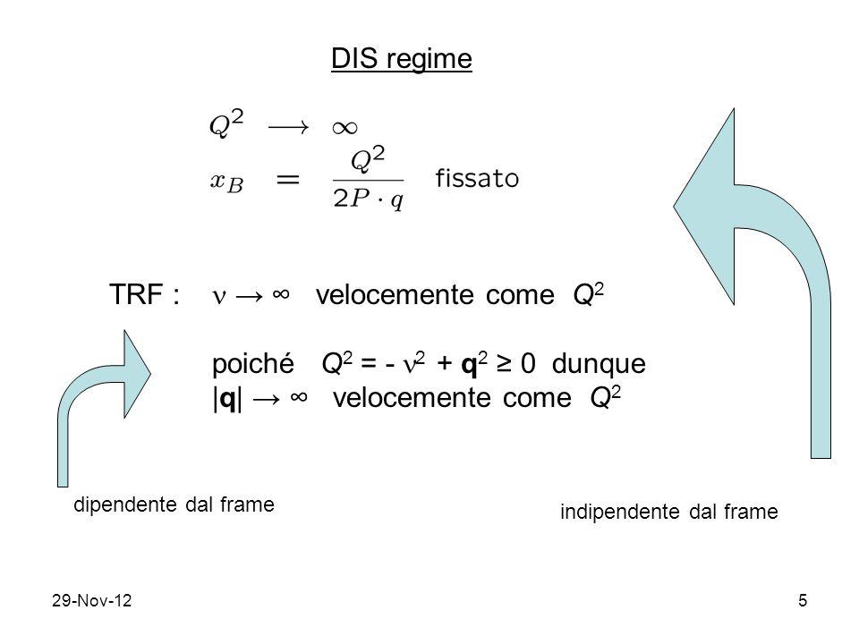 29-Nov-125 TRF : → ∞ velocemente come Q 2 poiché Q 2 = - 2 + q 2 ≥ 0 dunque |q| → ∞ velocemente come Q 2 DIS regime dipendente dal frame indipendente dal frame