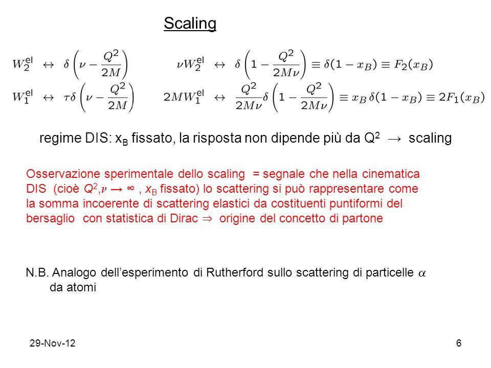 29-Nov-1217 Ampiezza di scattering elementare