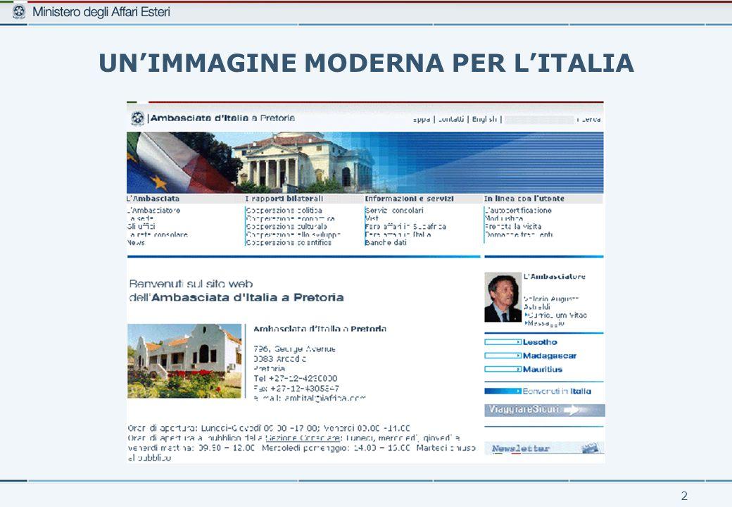 3 STRUMENTI SISTEMATICI PER UN SISTEMA COMPLESSO: L'ITALIA SITO INTERNET MINISTERO DEGLI ESTERI ENTI PUBBLICI COSTITUZIONALI E CENTRALI REGIONI E ENTI LOCALI REALTA' ECONOMICHE RETE UNIFORME DEI SITI DI AMBASCIATE, CONSOLATI E ISTITUTI ITALIANI DI CULTURA ALTRE REALTA' NAZIONALI QUALIFICANTI PROTAGONISTI CULTURA