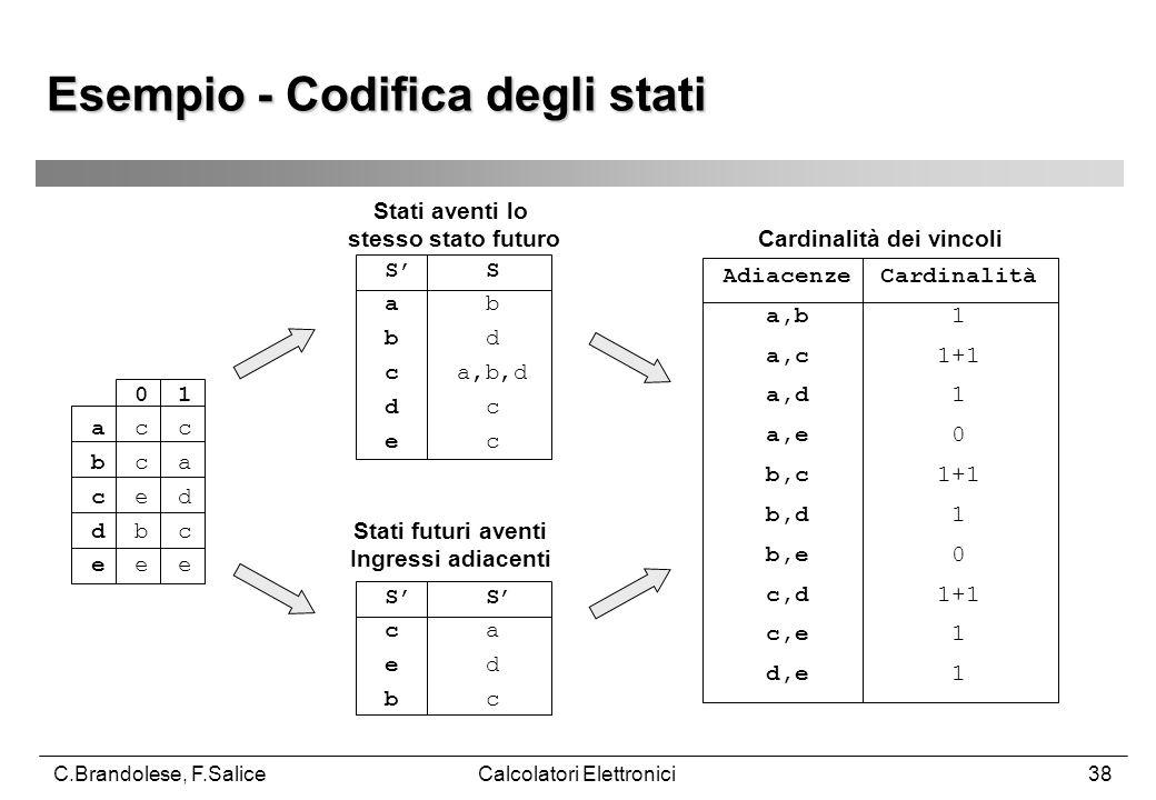 C.Brandolese, F.SaliceCalcolatori Elettronici38 Esempio - Codifica degli stati 0 1 a c c b c a c e d d b c e e e S' S a b b d c a,b,d d c e c S' c a e d b c Stati aventi lo stesso stato futuro Stati futuri aventi Ingressi adiacenti Adiacenze Cardinalità a,b 1 a,c 1+1 a,d 1 a,e 0 b,c 1+1 b,d 1 b,e 0 c,d 1+1 c,e 1 d,e 1 Cardinalità dei vincoli