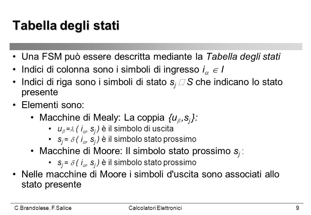C.Brandolese, F.SaliceCalcolatori Elettronici9 Una FSM può essere descritta mediante la Tabella degli stati Indici di colonna sono i simboli di ingresso i   I Indici di riga sono i simboli di stato s j  S che indicano lo stato presente Elementi sono: Macchine di Mealy: La coppia {u ,s j }: u  = ( i , s j ) è il simbolo di uscita s j =  ( i , s j ) è il simbolo stato prossimo Macchine di Moore: Il simbolo stato prossimo s j : s j =  ( i , s j ) è il simbolo stato prossimo Nelle macchine di Moore i simboli d uscita sono associati allo stato presente Tabella degli stati
