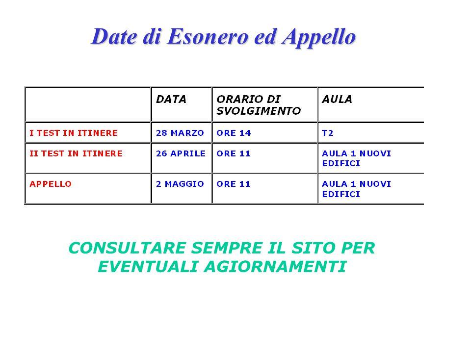 Date di Esonero ed Appello CONSULTARE SEMPRE IL SITO PER EVENTUALI AGIORNAMENTI