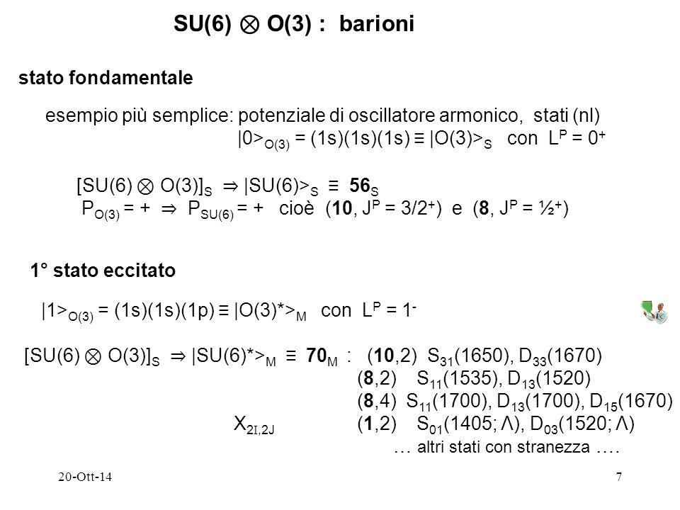 20-Ott-147 SU(6) ⊗ O(3) : barioni stato fondamentale esempio più semplice: potenziale di oscillatore armonico, stati (nl) |0> O(3) = (1s)(1s)(1s) ≡ |O(3)> S con L P = 0 + [SU(6) ⊗ O(3)] S ⇒ |SU(6)> S ≡ 56 S P O(3) = + ⇒ P SU(6) = + cioè (10, J P = 3/2 + ) e (8, J P = ½ + ) 1° stato eccitato |1> O(3) = (1s)(1s)(1p) ≡ |O(3)*> M con L P = 1 - [SU(6) ⊗ O(3)] S ⇒ |SU(6)*> M ≡ 70 M : (10,2) S 31 (1650), D 33 (1670) (8,2) S 11 (1535), D 13 (1520) (8,4) S 11 (1700), D 13 (1700), D 15 (1670) (1,2) S 01 (1405; Λ), D 03 (1520; Λ) … altri stati con stranezza ….