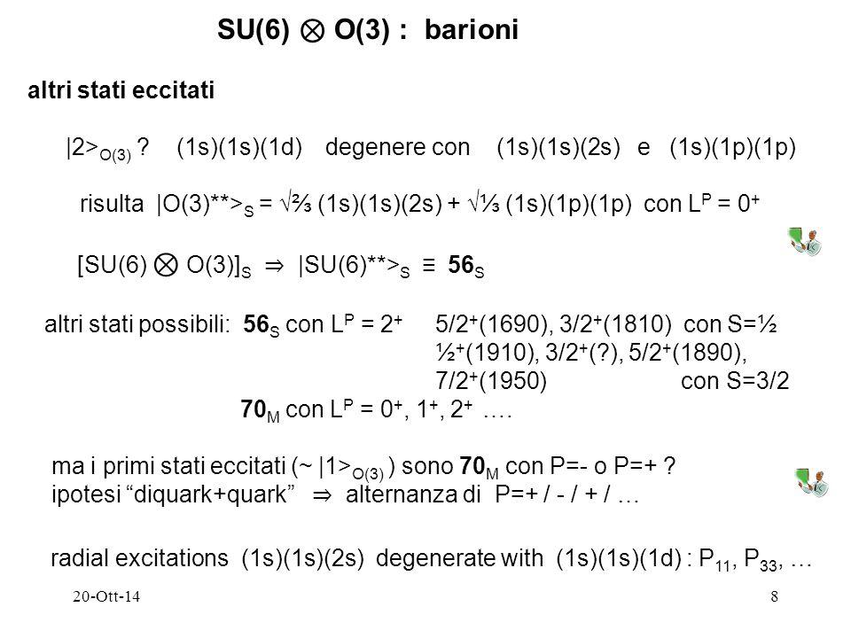 20-Ott-149 SU(6) ⊗ O(3) : mesoni sistema {q q} ha parità P = (-) L+1 − L sistema in stato  χ> S  φ> A ha C = (-) L+S  χ> A  φ> S quindi CP = - S=0 CP = + S=1 S=0 ⇒ J ≡ L ⇒ C = (-) J = - P ⇒ J PC = 0 -+, 1 +-, 2 -+, … S=1 ⇒ J = L+1 ⇒ C = P ⇒ J PC = 1 --, (0 ++, 1 ++, 2 ++ ), (1 --, 2 --, 3 -- ), … nonetto pseudoscalare e vettore J PC I = 1 I = 0 I = ½ 0 -+ π(140) …η(550) …η'(960) …K(495) 1 -- ρ(770) …ω(780) … ϕ (1020) … K*(890) … 1 +- b 1 (1235)h 1 (1170)K 1 (1270) 0 ++ a 0 (980) …σ(600)f 0 (980) …K* 0 (1430) 1 ++ a 1 (1260)f 1 (1285)f 1 (1420)K 1 (1400) 2 ++ a 2 (1320)f 2 (1270) …f' 2 (1525)K* 2 (1430) 2 -+ π 2 (1670) …η 2 (1645)K 2 (1770) … … …………