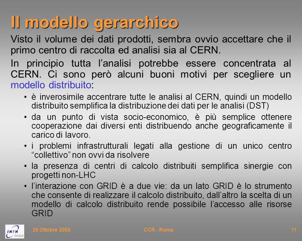 20 Ottobre 2005CCR - Roma11 Il modello gerarchico Visto il volume dei dati prodotti, sembra ovvio accettare che il primo centro di raccolta ed analisi sia al CERN.