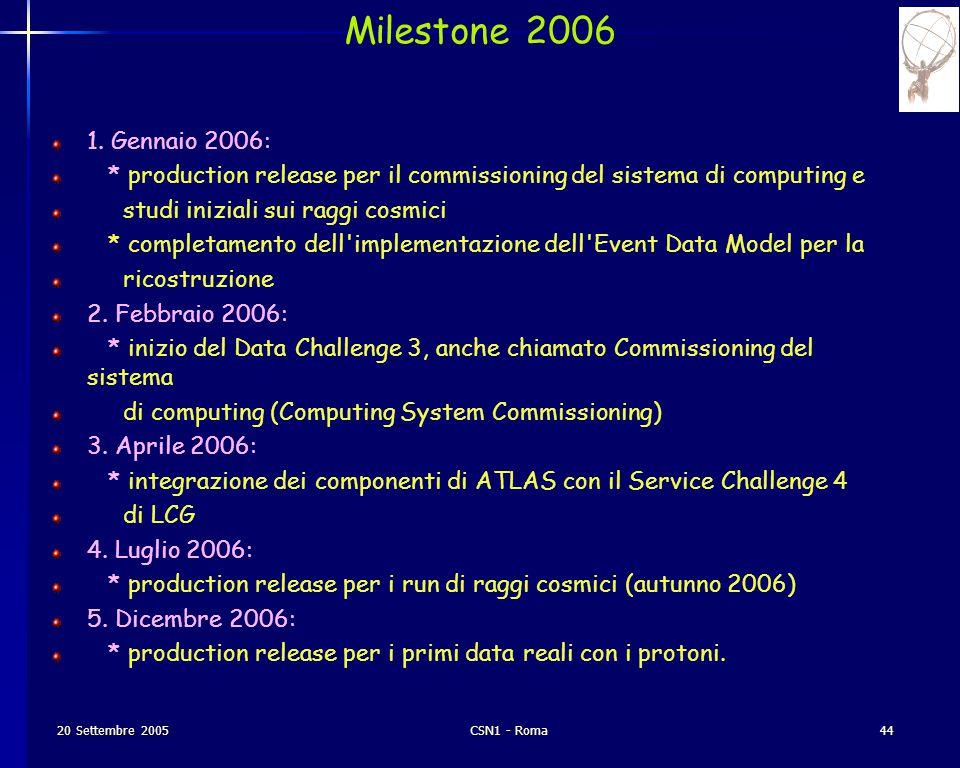 20 Settembre 2005CSN1 - Roma44 Milestone 2006 1.