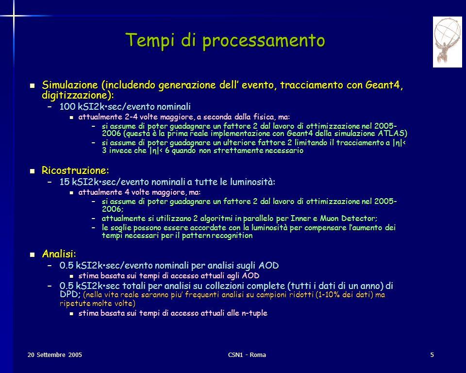 20 Settembre 2005CSN1 - Roma26 Event Builder Event Filter ~7.5 MSI2k Tier3 10 GB/sec 320 MB/sec ~ 75MB/s  622Mb/s links ~10 Ruolo dei Tier1 ~PB/se c Tier2 ~.5 MSI2k ~4/Tier1  Il modello prevede circa 10 Tier1.