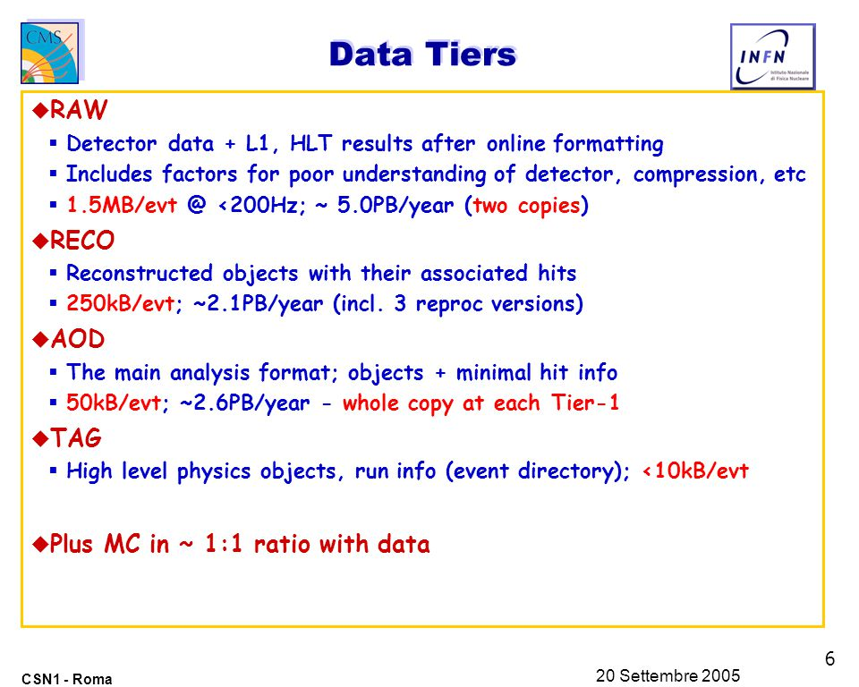 6 CSN1 - Roma 20 Settembre 2005 Data Tiers u RAW  Detector data + L1, HLT results after online formatting  Includes factors for poor understanding of detector, compression, etc  1.5MB/evt @ <200Hz; ~ 5.0PB/year (two copies) u RECO  Reconstructed objects with their associated hits  250kB/evt; ~2.1PB/year (incl.