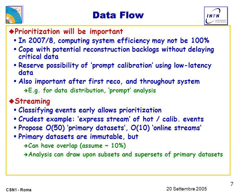 20 Ottobre 2005CCR - Roma48Conclusioni Il calcolo degli esperimenti LHC è basato su un modello gerarchico geograficamente distribuito.