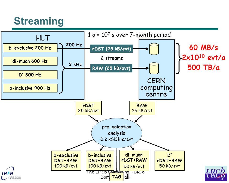 The LHCb Computing TDR.