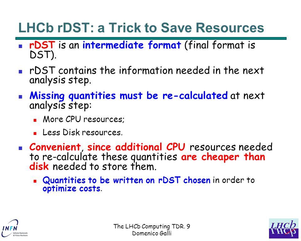 20 Settembre 2005CSN1 - Roma20 Event Builder Event Filter ~7.5 MSI2k Tier3 10 GB/sec 320 MB/sec ~ 75MB/s  622Mb/s links ~10 Ruolo del Tier0 ~PB/se c Tier2 ~.5 MSI2k ~4/Tier1  Il Tier0 è responsabile dell'archiviazione e della distribuzione ai Tier1 (e Tier2) dei dati RAW, ricevuti dalla catena di TDAQ.